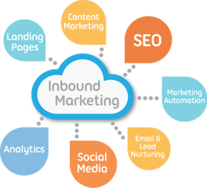 Agence Inbound marketing et Marketing automation en Tunisie