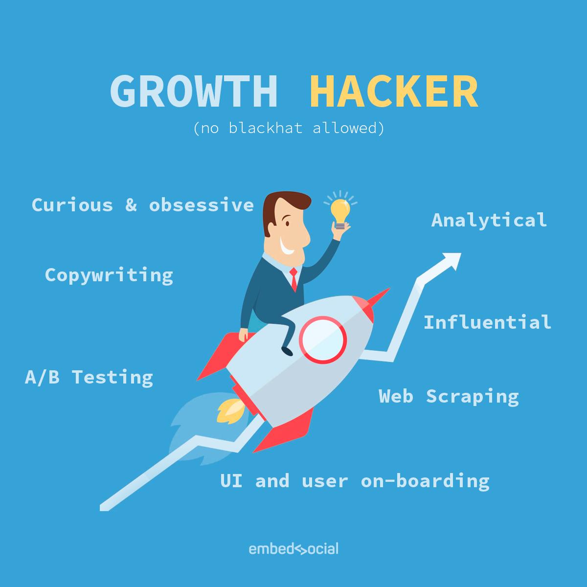 Growth hacking en Tunisie